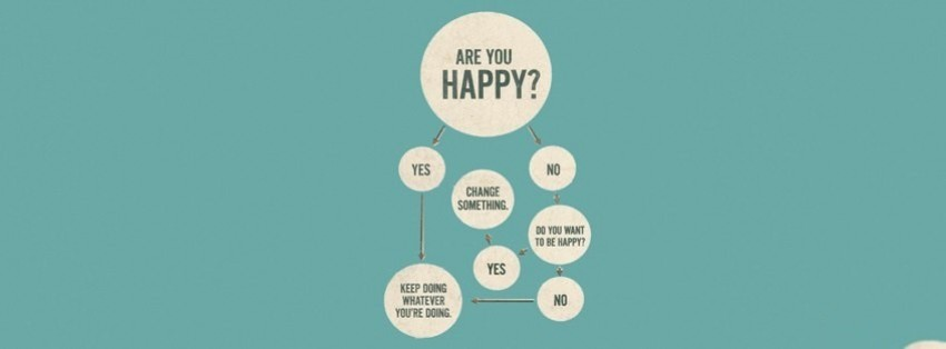 are you happy graph facebook cover