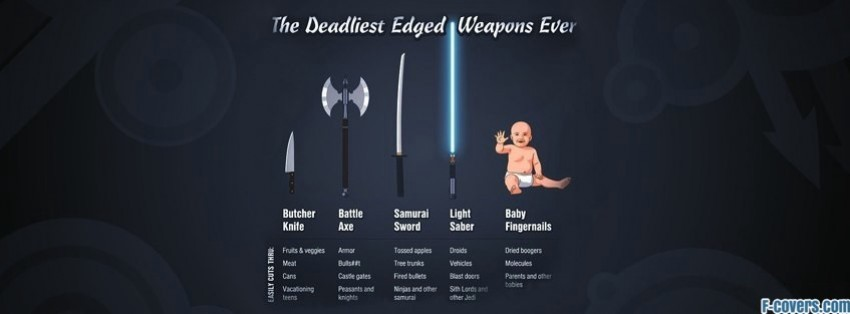 Funny Weapons 2 Facebook Cover Timeline Photo Banner For Fb