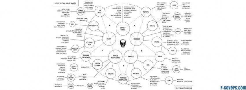 heavy metal rock music chart charts graph graphs facebook