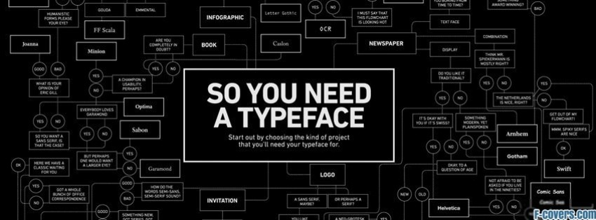 cover letter typeface